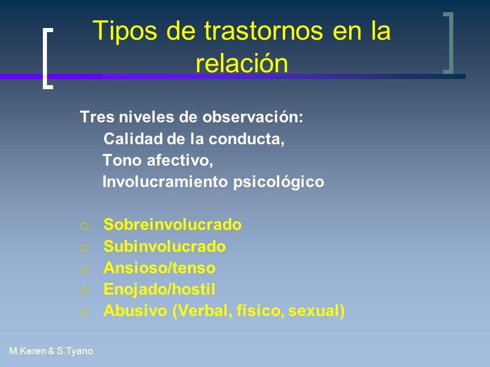 M.Keren & S.Tyano Tipos de trastornos en la relación Tres niveles de observación: Calidad de la conducta, Tono afectivo, Involucramiento psicológico S