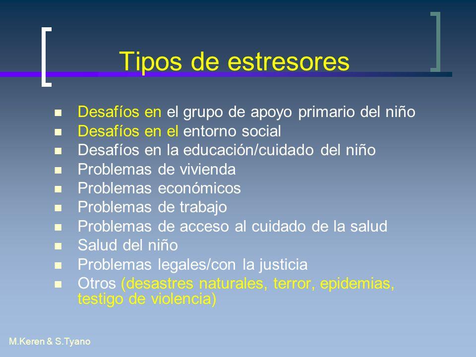 M.Keren & S.Tyano Tipos de estresores Desafíos en el grupo de apoyo primario del niño Desafíos en el entorno social Desafíos en la educación/cuidado d