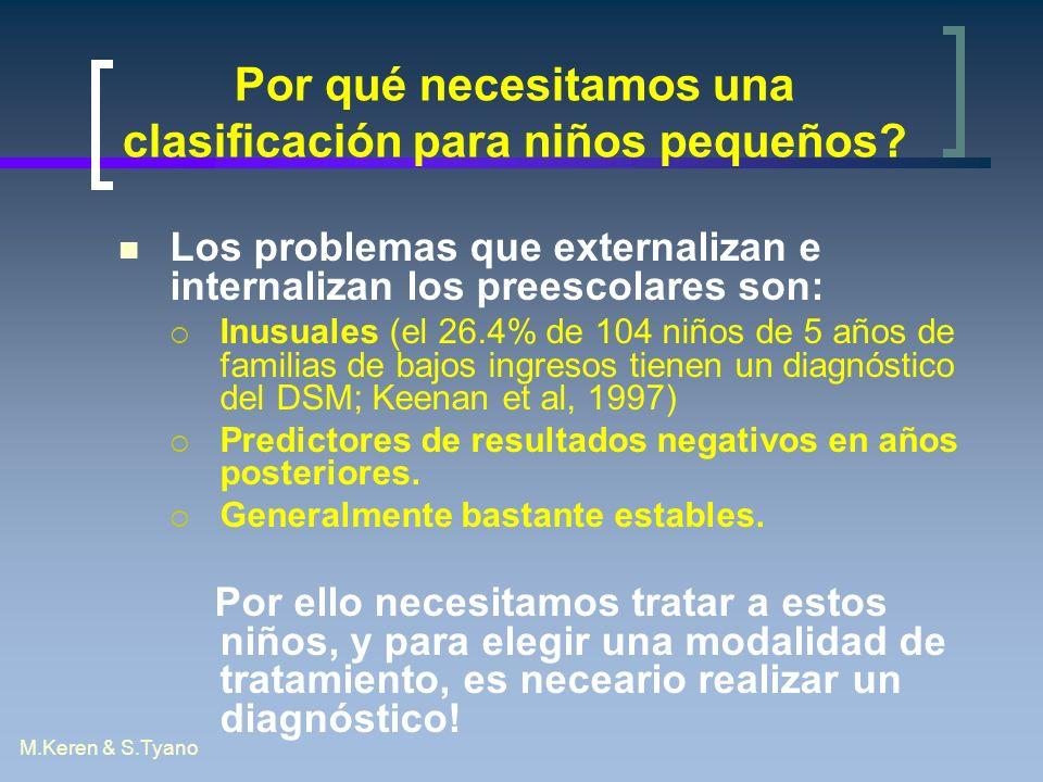 M.Keren & S.Tyano Por qué necesitamos una clasificación para niños pequeños? Los problemas que externalizan e internalizan los preescolares son: Inusu