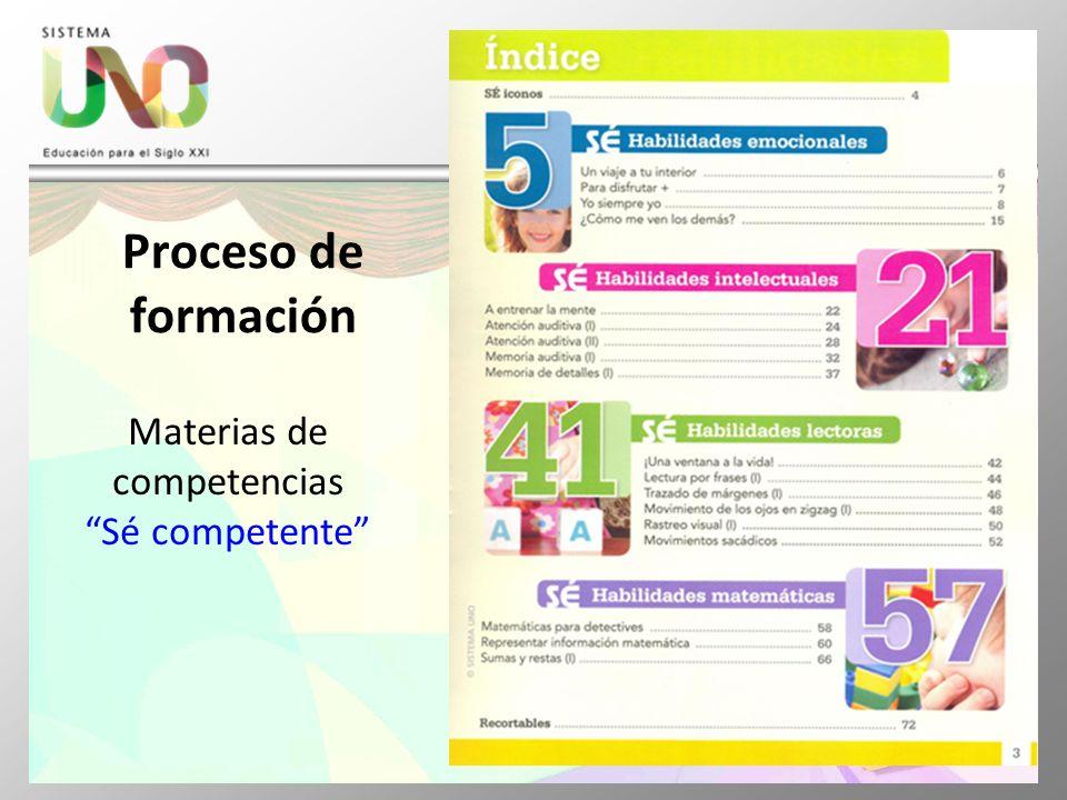 Proceso de formación Materias de competencias Sé competente