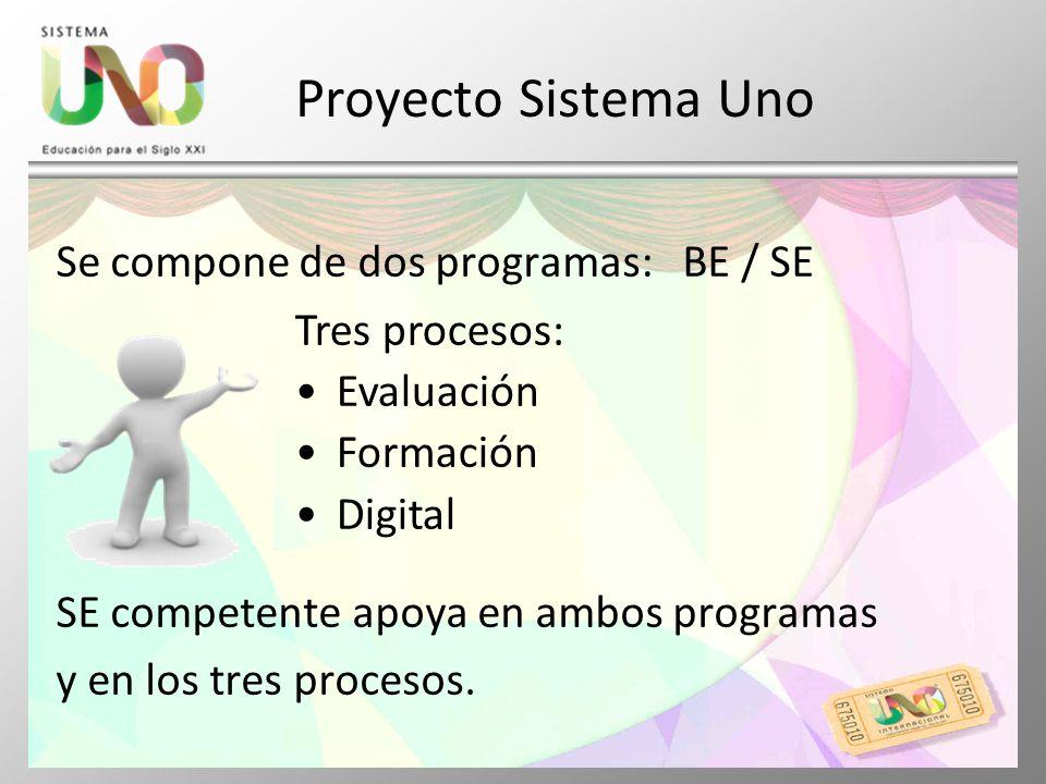 Proyecto Sistema Uno Se compone de dos programas: BE / SE SE competente apoya en ambos programas y en los tres procesos. Tres procesos: Evaluación For
