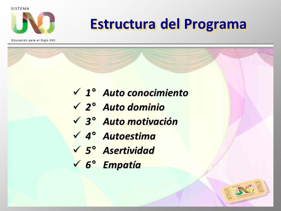 Estructura del Programa 1° Auto conocimiento 1° Auto conocimiento 2° Auto dominio 2° Auto dominio 3° Auto motivación 3° Auto motivación 4° Autoestima