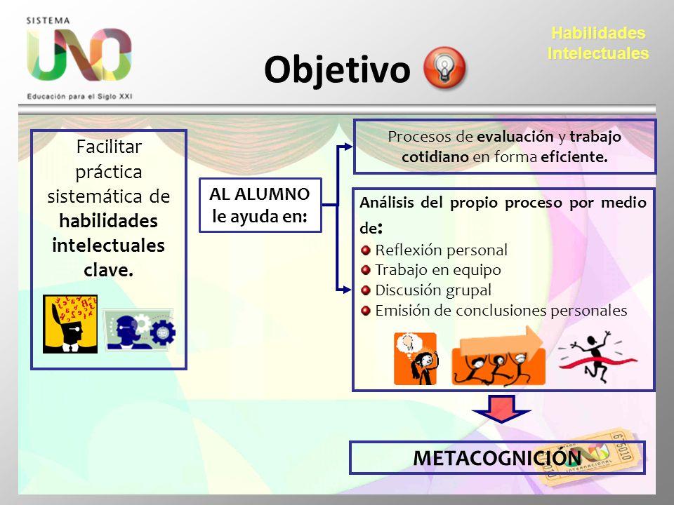 Objetivo Facilitar práctica sistemática de habilidades intelectuales clave. Procesos de evaluación y trabajo cotidiano en forma eficiente. Análisis de