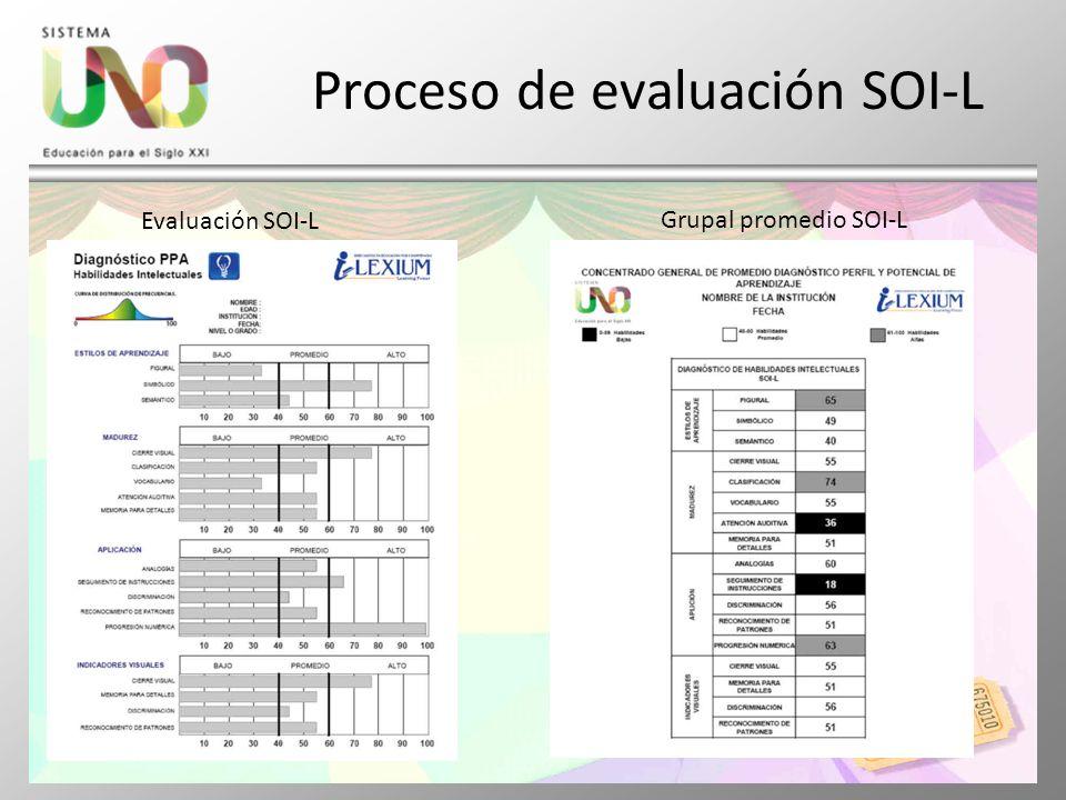 Proceso de evaluación SOI-L Evaluación SOI-L Grupal promedio SOI-L
