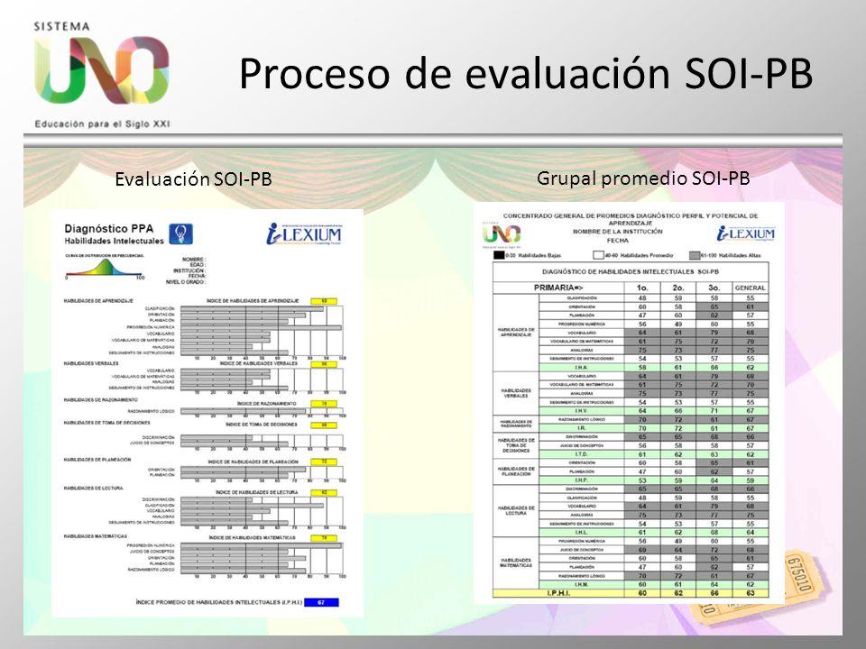 Proceso de evaluación SOI-PB Evaluación SOI-PB Grupal promedio SOI-PB