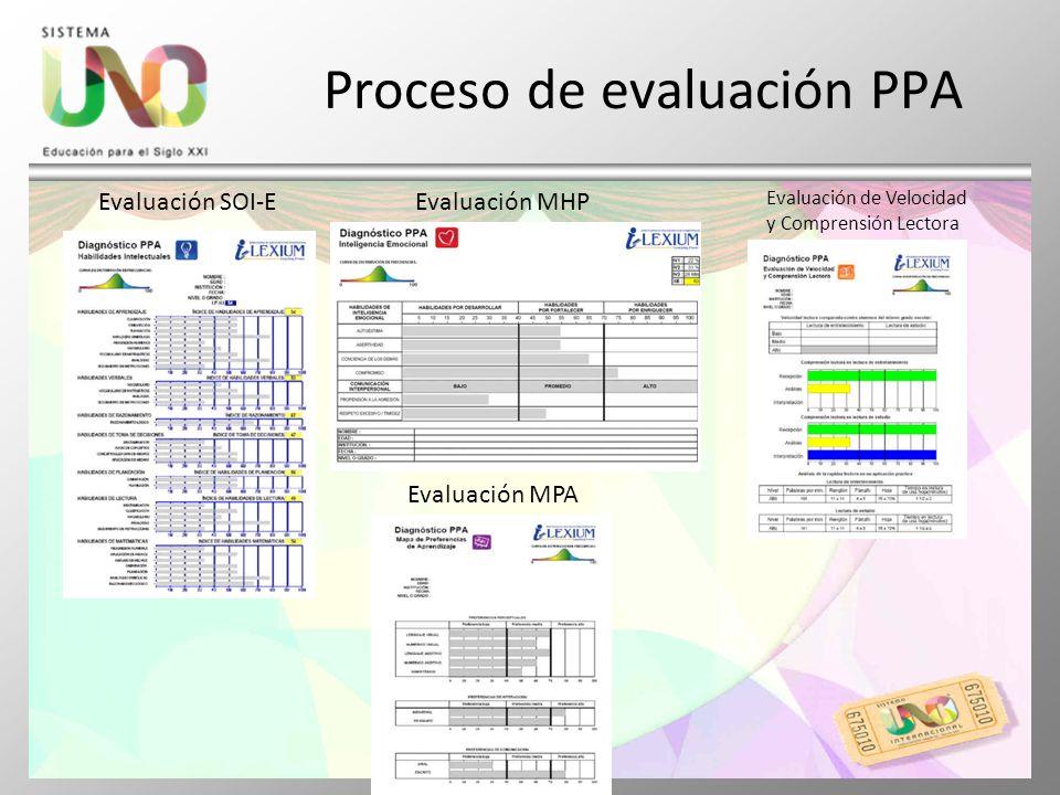 Proceso de evaluación PPA Evaluación SOI-EEvaluación MHP Evaluación de Velocidad y Comprensión Lectora Evaluación MPA