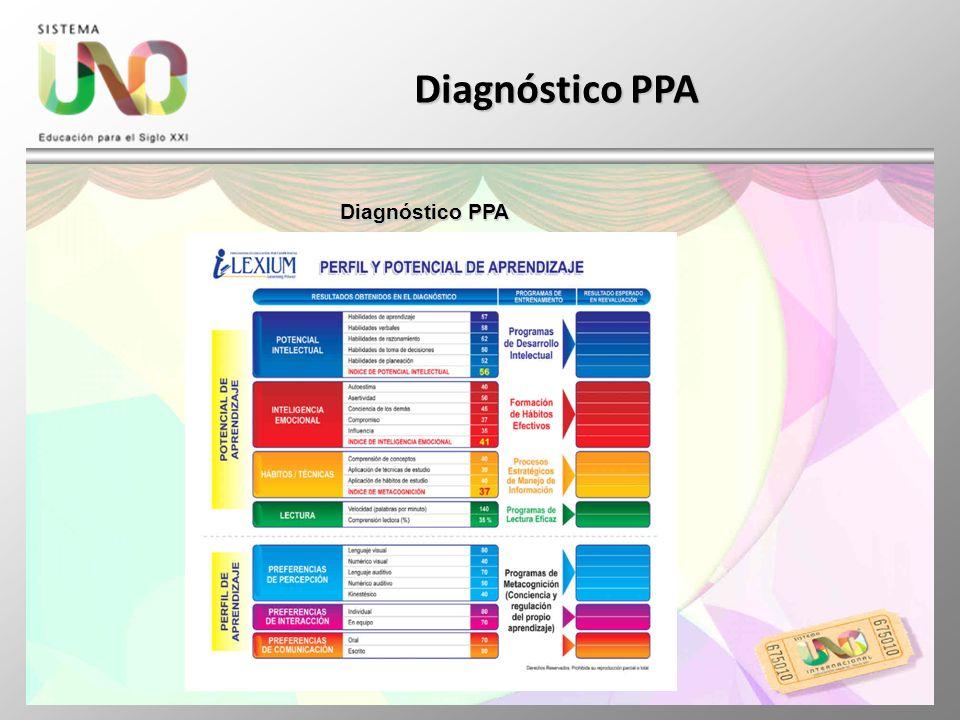 Diagnóstico PPA
