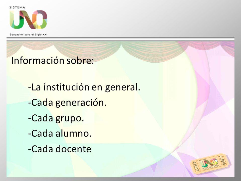 Información sobre: -La institución en general. -Cada generación. -Cada grupo. -Cada alumno. -Cada docente