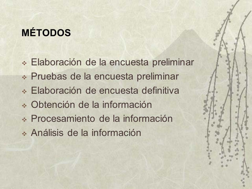MÉTODOS Elaboración de la encuesta preliminar Pruebas de la encuesta preliminar Elaboración de encuesta definitiva Obtención de la información Procesa