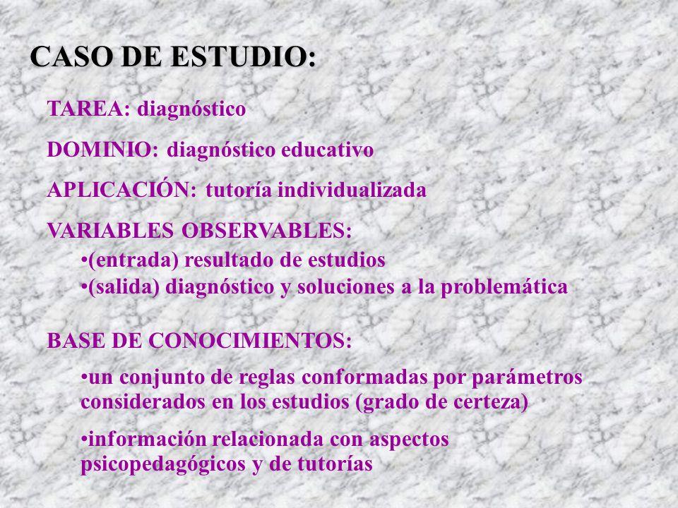 CASO DE ESTUDIO: TAREA: diagnóstico DOMINIO: diagnóstico educativo APLICACIÓN: tutoría individualizada VARIABLES OBSERVABLES: (entrada) resultado de e