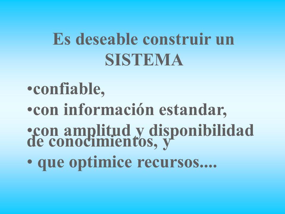Es deseable construir un SISTEMA confiable, con información estandar, con amplitud y disponibilidad de conocimientos, y que optimice recursos....