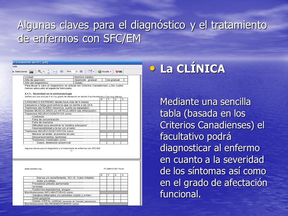 Algunas claves para el diagnóstico y el tratamiento de enfermos con SFC/EM La CLÍNICA La CLÍNICA Mediante una sencilla tabla (basada en los Criterios Canadienses) el facultativo podrá diagnosticar al enfermo en cuanto a la severidad de los síntomas así como en el grado de afectación funcional.