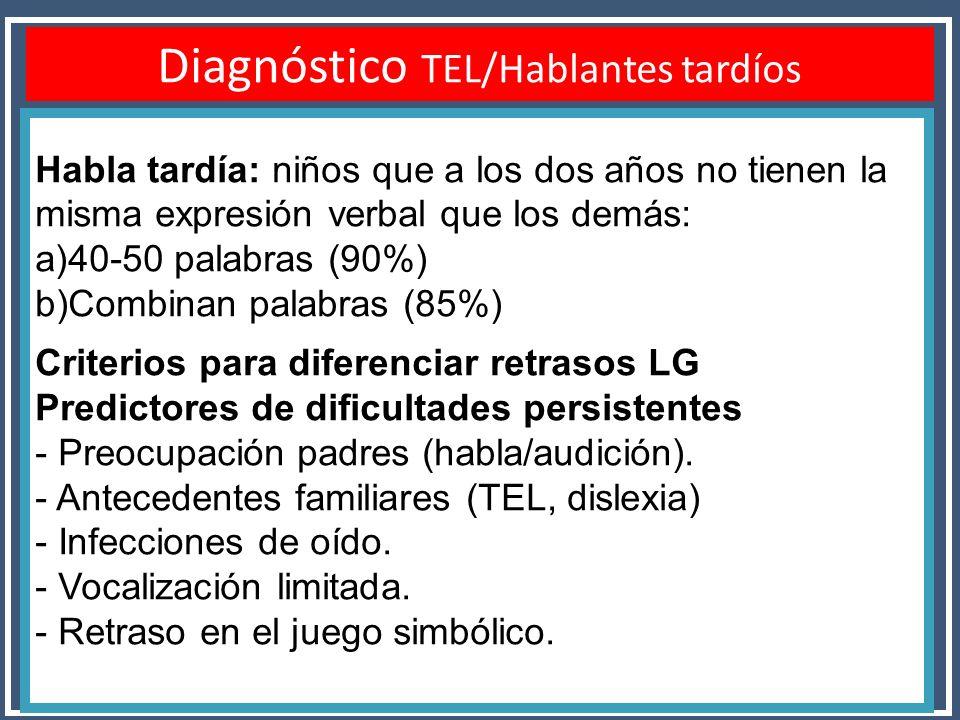 Diagnóstico TEL/Hablantes tardíos Habla tardía: niños que a los dos años no tienen la misma expresión verbal que los demás: a)40-50 palabras (90%) b)C