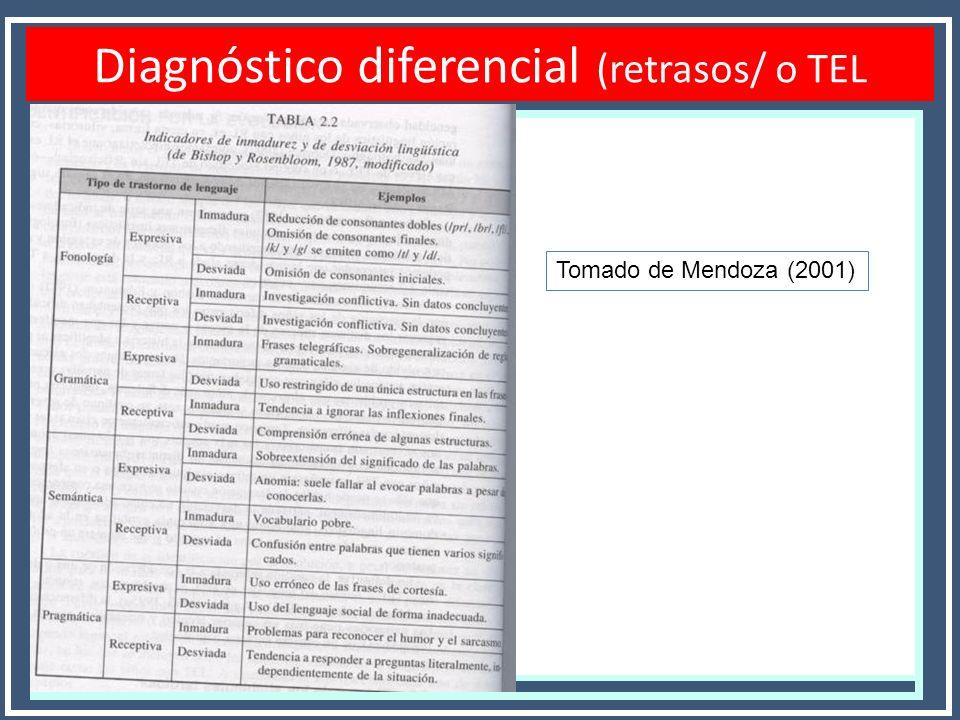 Diagnóstico diferencial (retrasos/ o TEL Retraso en la adquisición del lenguaje Aparición primeras palabras Combinación dos palabras Criterio de sever