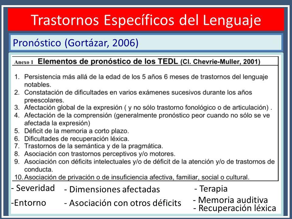 Pronóstico (Gortázar, 2006) Diagnóstico TEL Trastornos Específicos del Lenguaje - Severidad - Dimensiones afectadas -Entorno - Asociación con otros dé