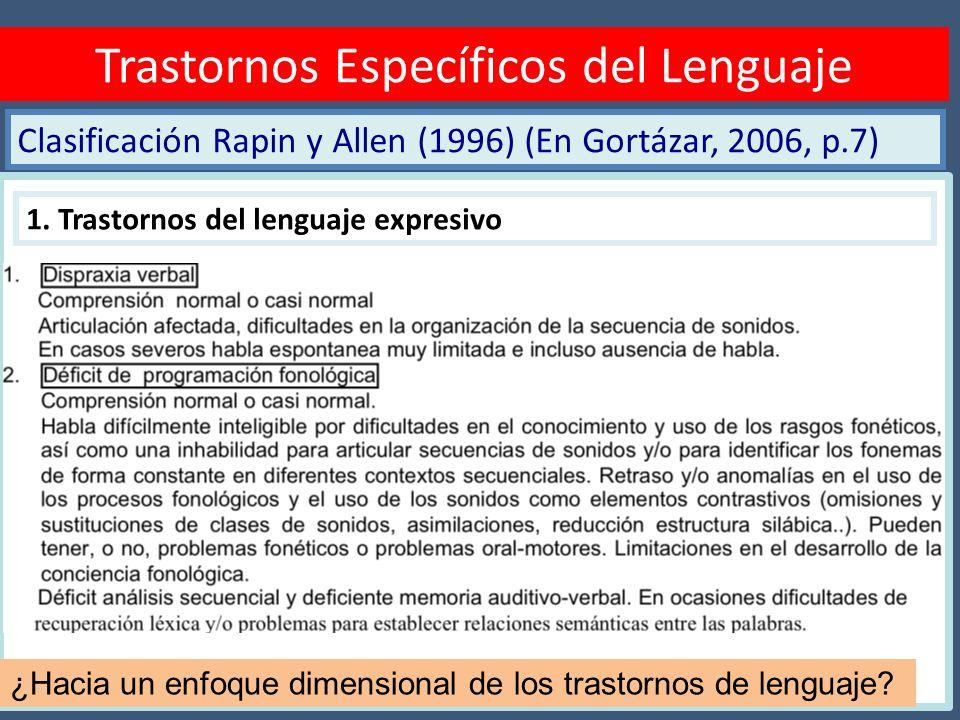 Clasificación Rapin y Allen (1996) (En Gortázar, 2006, p.7) Diagnóstico TEL Trastornos Específicos del Lenguaje 1. Trastornos del lenguaje expresivo ¿