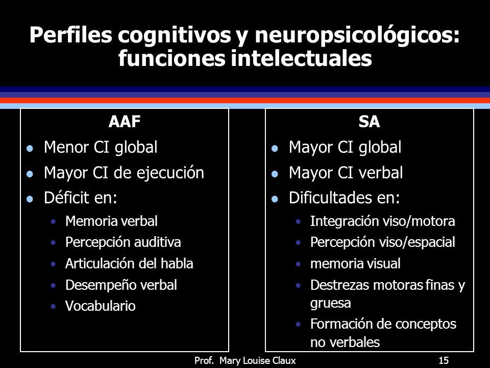 Prof. Mary Louise Claux15 Perfiles cognitivos y neuropsicológicos: funciones intelectuales AAF l Menor CI global l Mayor CI de ejecución l Déficit en: