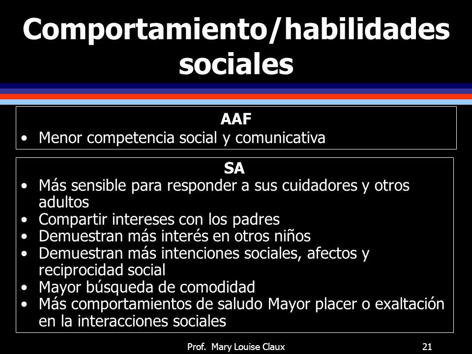 Prof. Mary Louise Claux21 Comportamiento/habilidades sociales AAF Menor competencia social y comunicativa SA Más sensible para responder a sus cuidado