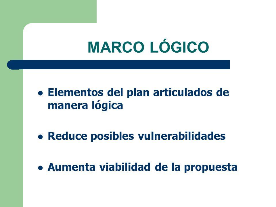 MARCO LÓGICO Elementos del plan articulados de manera lógica Reduce posibles vulnerabilidades Aumenta viabilidad de la propuesta