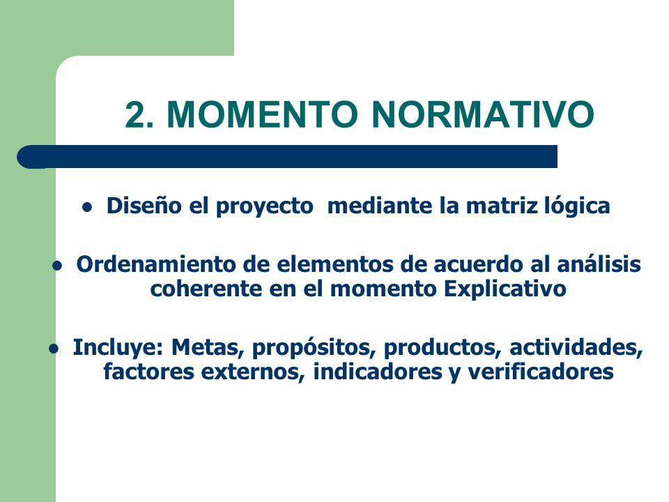 2. MOMENTO NORMATIVO Diseño el proyecto mediante la matriz lógica Ordenamiento de elementos de acuerdo al análisis coherente en el momento Explicativo