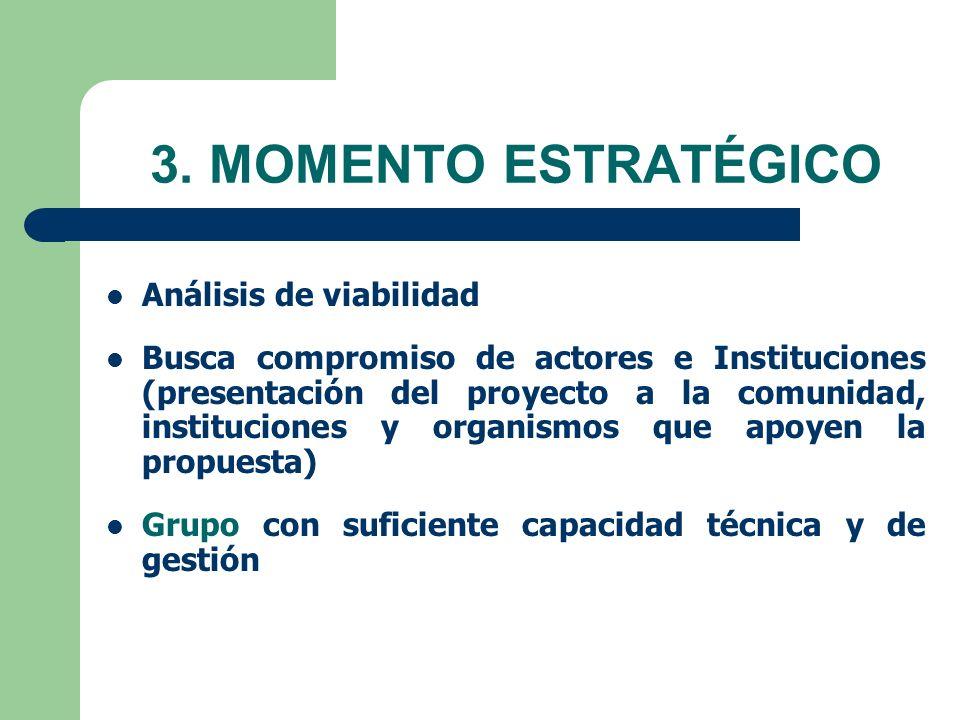 3. MOMENTO ESTRATÉGICO Análisis de viabilidad Busca compromiso de actores e Instituciones (presentación del proyecto a la comunidad, instituciones y o