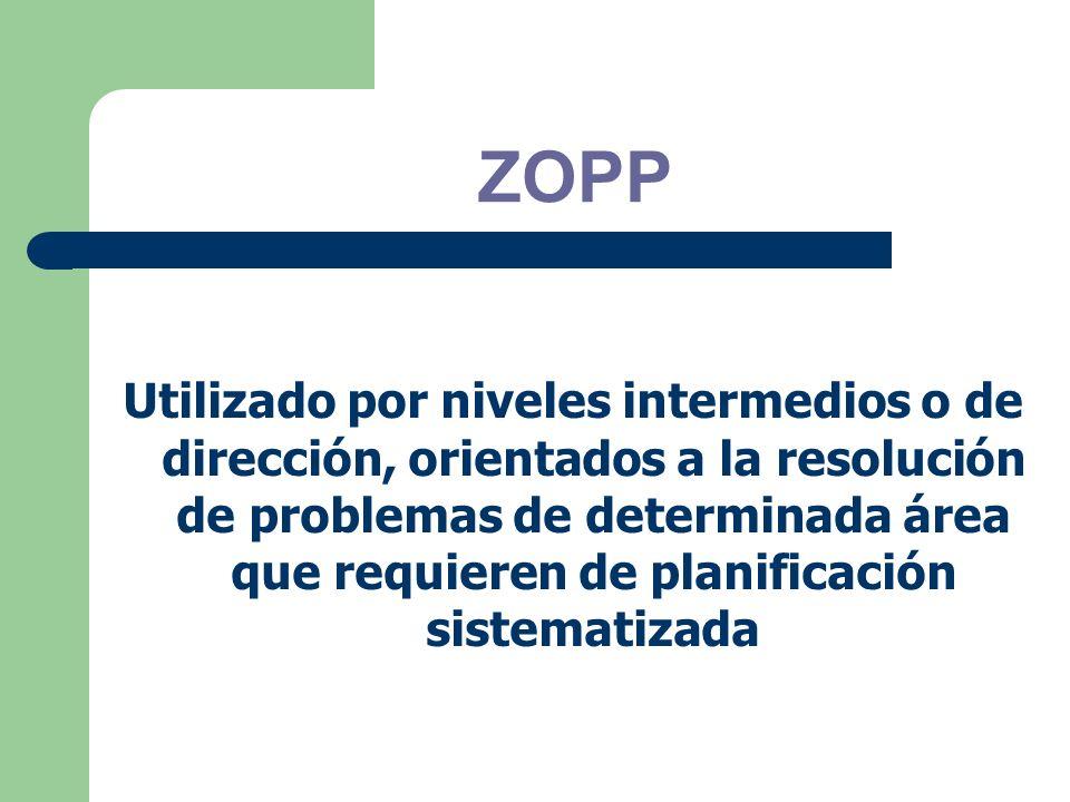 ZOPP Utilizado por niveles intermedios o de dirección, orientados a la resolución de problemas de determinada área que requieren de planificación sist