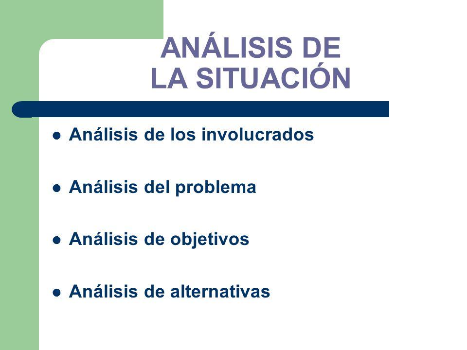 ANÁLISIS DE LA SITUACIÓN Análisis de los involucrados Análisis del problema Análisis de objetivos Análisis de alternativas