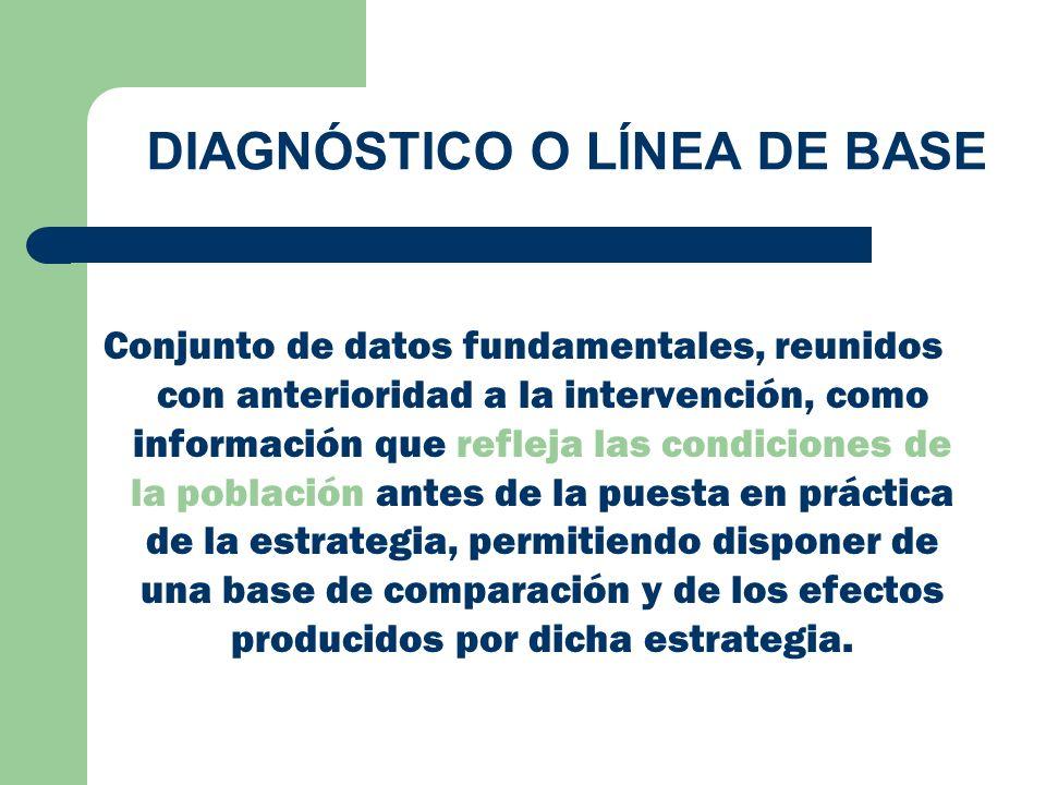 DIAGNÓSTICO O LÍNEA DE BASE Conjunto de datos fundamentales, reunidos con anterioridad a la intervención, como información que refleja las condiciones
