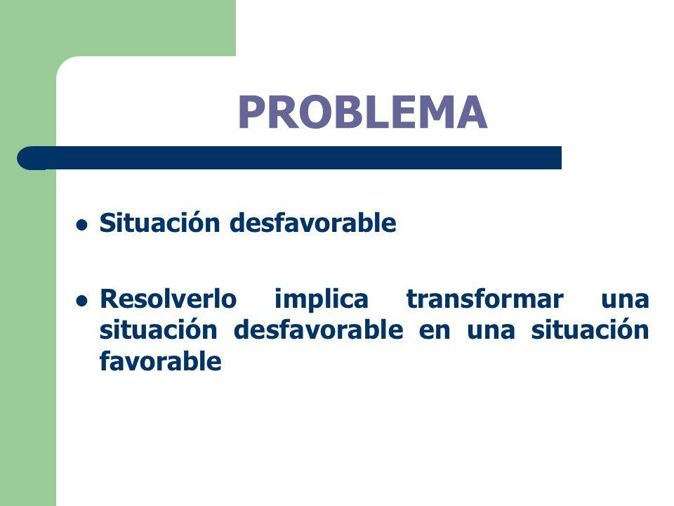 PROBLEMA Situación desfavorable Resolverlo implica transformar una situación desfavorable en una situación favorable