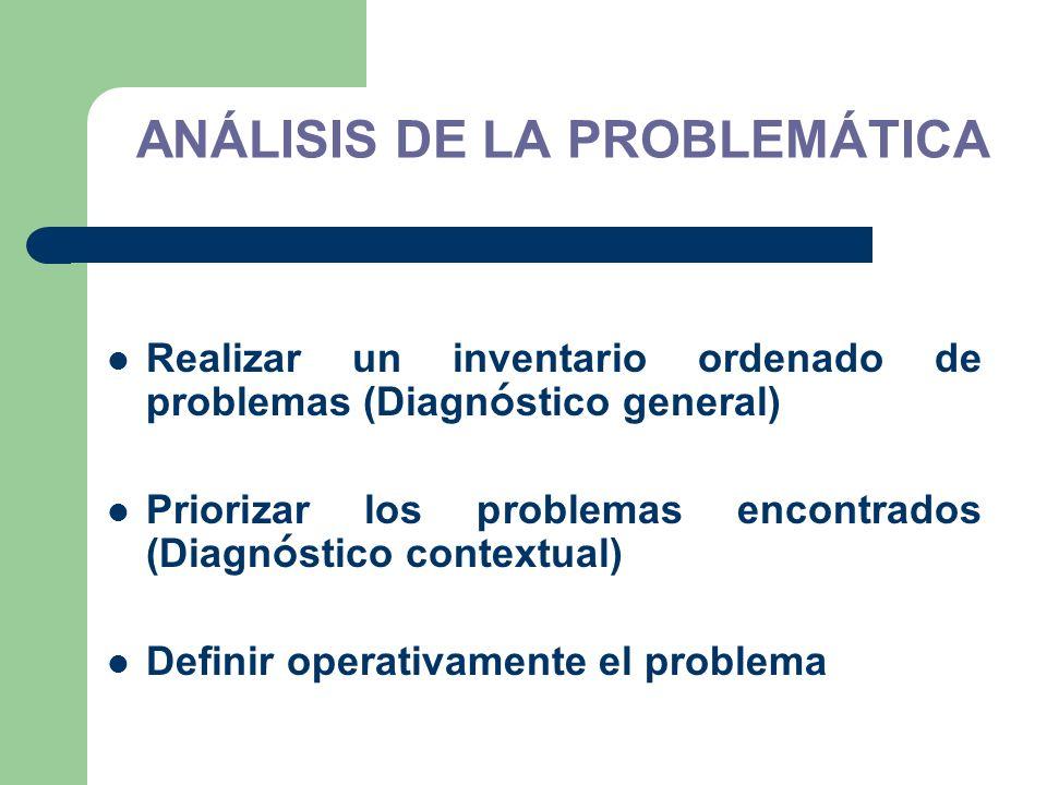 ANÁLISIS DE LA PROBLEMÁTICA Realizar un inventario ordenado de problemas (Diagn ó stico general) Priorizar los problemas encontrados (Diagn ó stico co