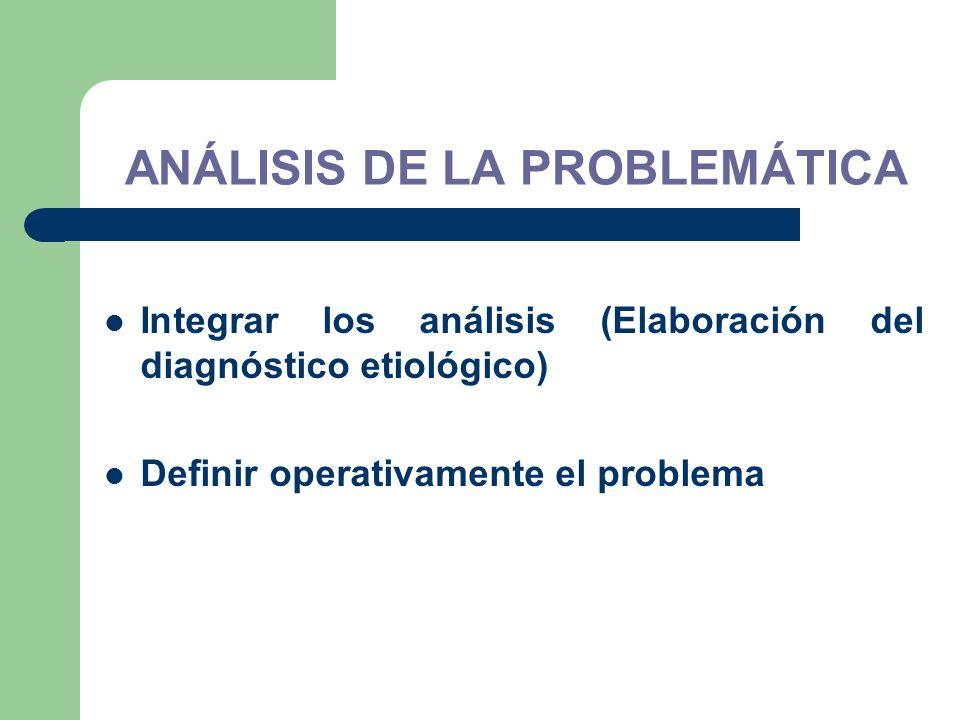 Integrar los análisis (Elaboración del diagnóstico etiológico) Definir operativamente el problema ANÁLISIS DE LA PROBLEMÁTICA