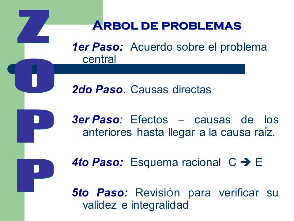 1er Paso: Acuerdo sobre el problema central 2do Paso.Causas directas 3er Paso:Efectos – causas de los anteriores hasta llegar a la causa ra í z. 4to P