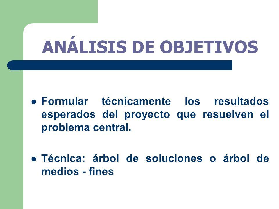 Formular técnicamente los resultados esperados del proyecto que resuelven el problema central. Técnica: árbol de soluciones o árbol de medios - fines
