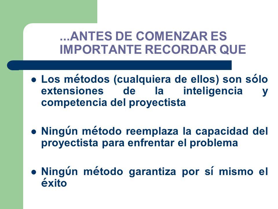 ...ANTES DE COMENZAR ES IMPORTANTE RECORDAR QUE Los m é todos (cualquiera de ellos) son s ó lo extensiones de la inteligencia y competencia del proyec