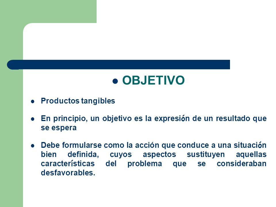 OBJETIVO Productos tangibles En principio, un objetivo es la expresi ó n de un resultado que se espera Debe formularse como la acción que conduce a un