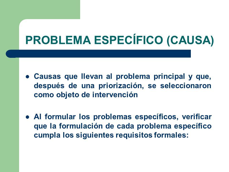 Causas que llevan al problema principal y que, después de una priorización, se seleccionaron como objeto de intervención Al formular los problemas esp