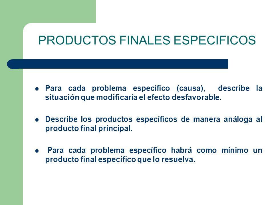 PRODUCTOS FINALES ESPECIFICOS Para cada problema específico (causa), describe la situación que modificaría el efecto desfavorable. Describe los produc