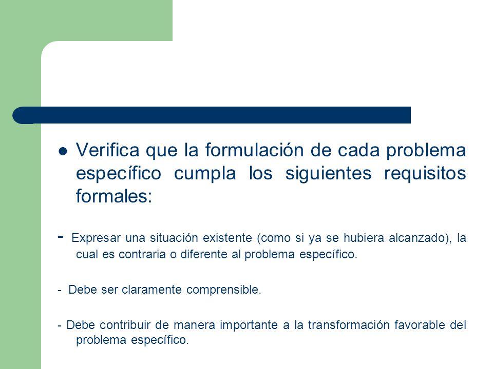Verifica que la formulación de cada problema específico cumpla los siguientes requisitos formales: - Expresar una situación existente (como si ya se h