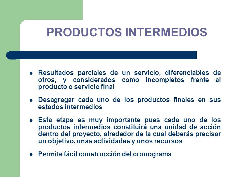 PRODUCTOS INTERMEDIOS Resultados parciales de un servicio, diferenciables de otros, y considerados como incompletos frente al producto o servicio fina
