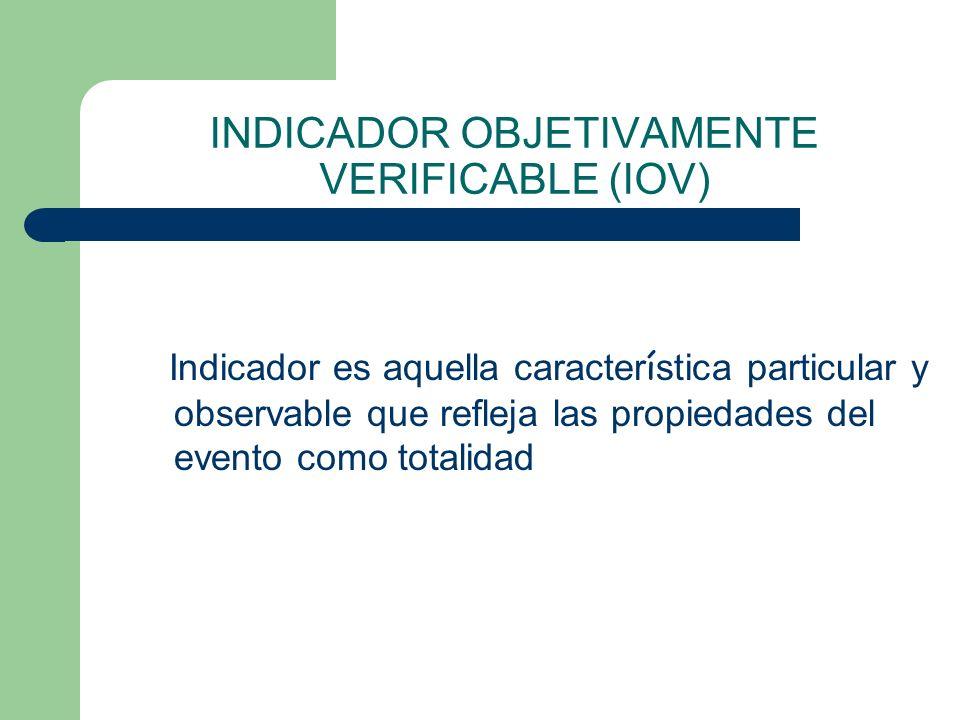 INDICADOR OBJETIVAMENTE VERIFICABLE (IOV) Indicador es aquella caracter í stica particular y observable que refleja las propiedades del evento como to