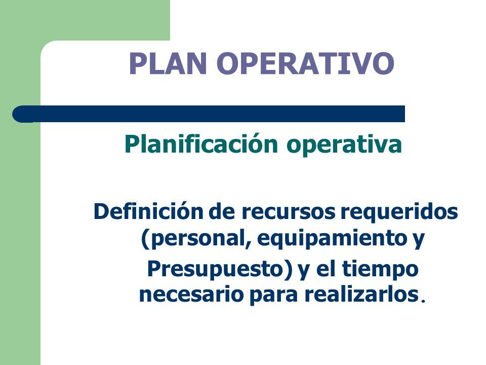 PLAN OPERATIVO Planificación operativa Definición de recursos requeridos (personal, equipamiento y Presupuesto) y el tiempo necesario para realizarlos
