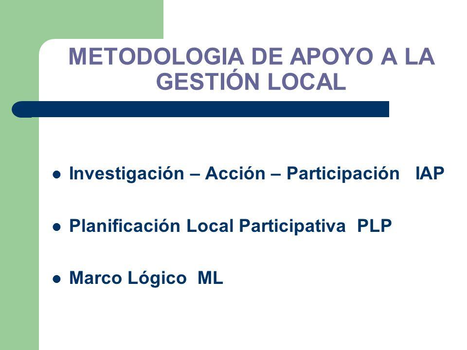 METODOLOGIA DE APOYO A LA GESTIÓN LOCAL Investigación – Acción – Participación IAP Planificación Local Participativa PLP Marco Lógico ML