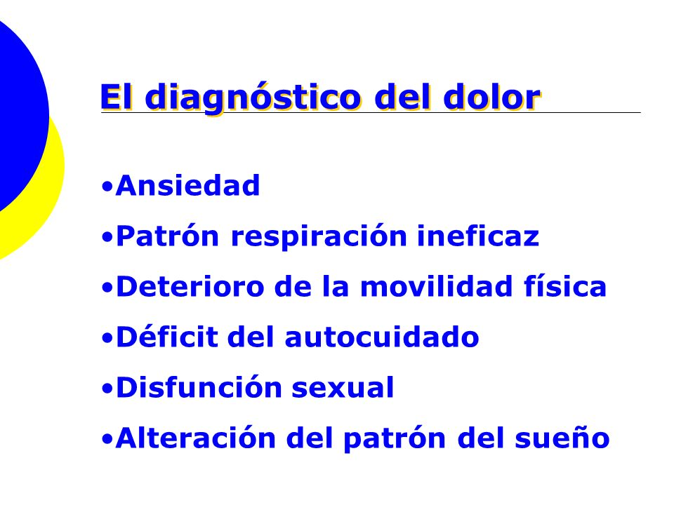 El diagnóstico del dolor Ansiedad Patrón respiración ineficaz Deterioro de la movilidad física Déficit del autocuidado Disfunción sexual Alteración de