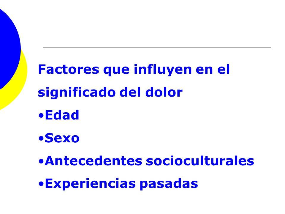 Factores que influyen en el significado del dolor Edad Sexo Antecedentes socioculturales Experiencias pasadas
