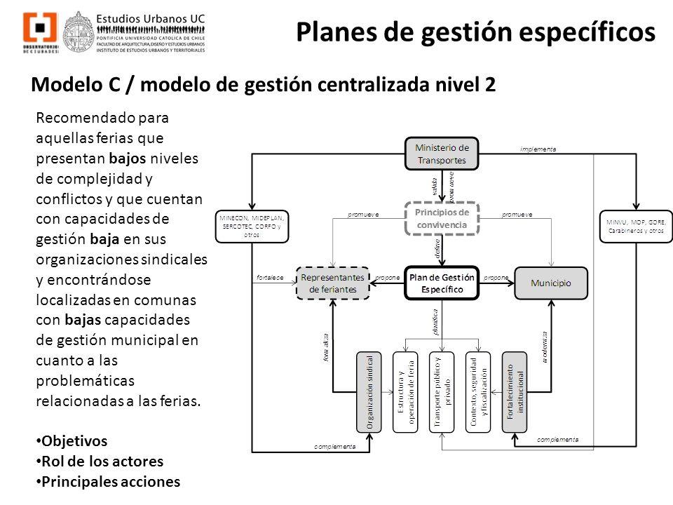 Modelo C / modelo de gestión centralizada nivel 2 Planes de gestión específicos Recomendado para aquellas ferias que presentan bajos niveles de comple