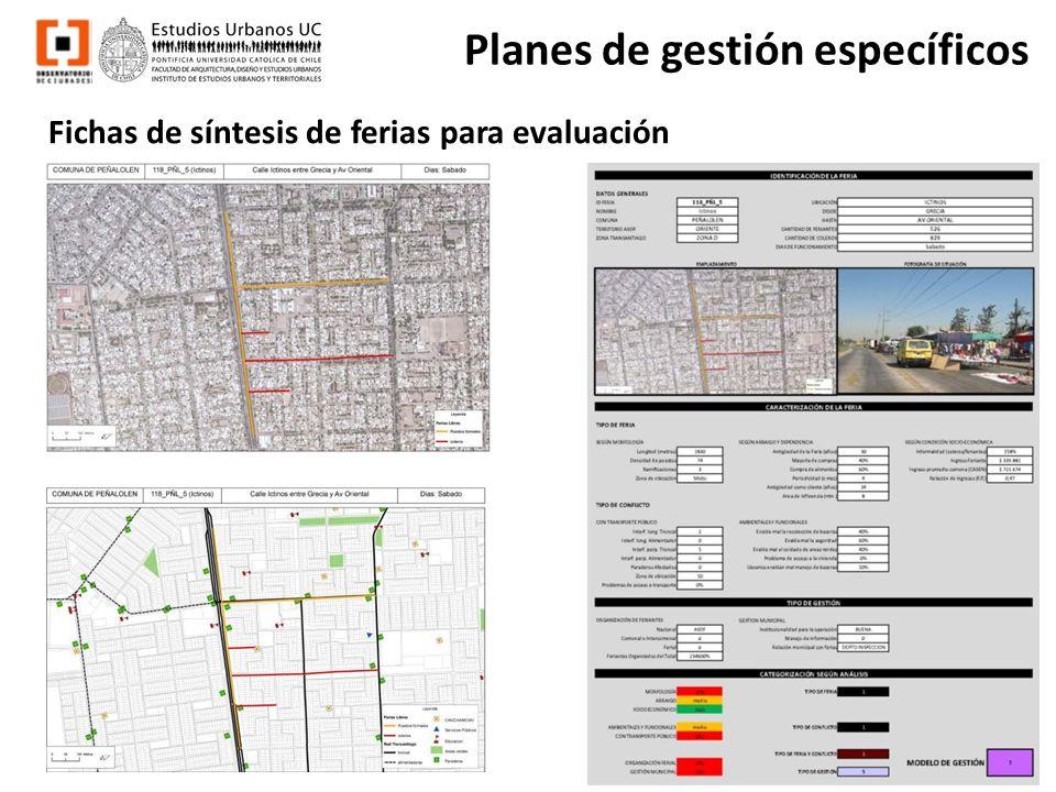 Fichas de síntesis de ferias para evaluación Planes de gestión específicos