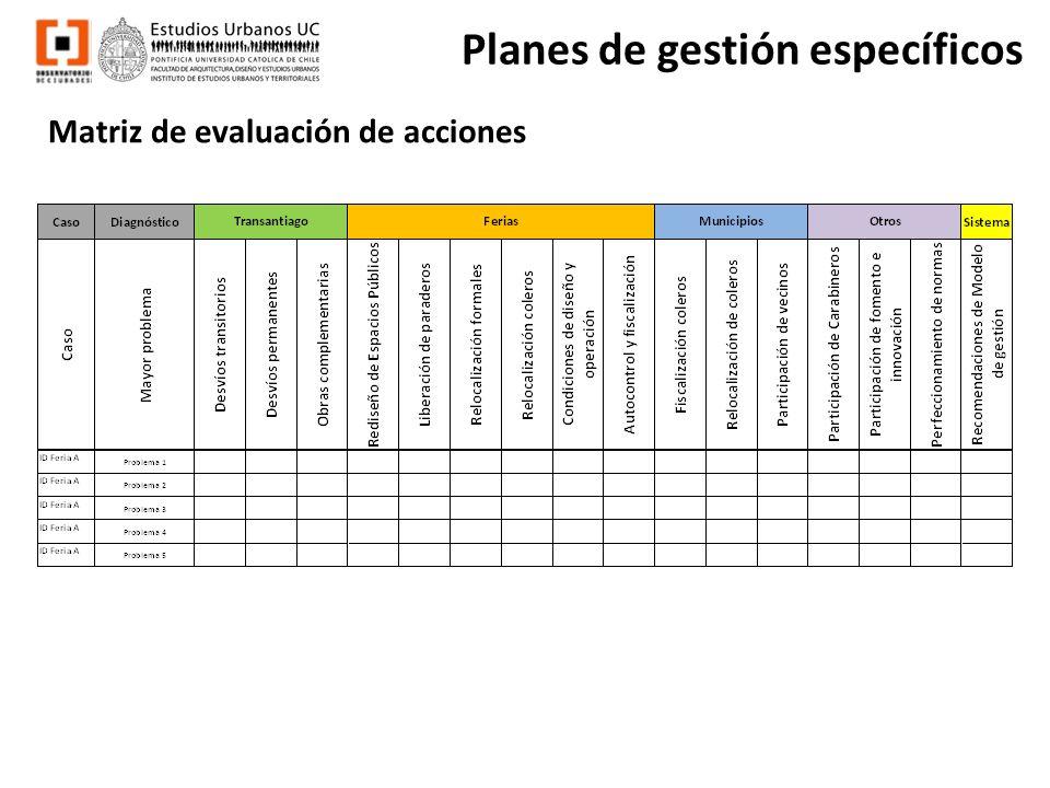 Matriz de evaluación de acciones Planes de gestión específicos