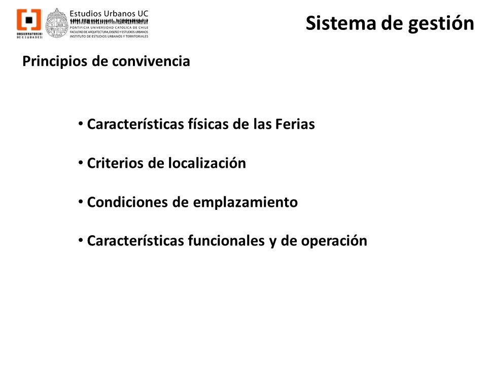 Principios de convivencia Sistema de gestión Características físicas de las Ferias Criterios de localización Condiciones de emplazamiento Característi