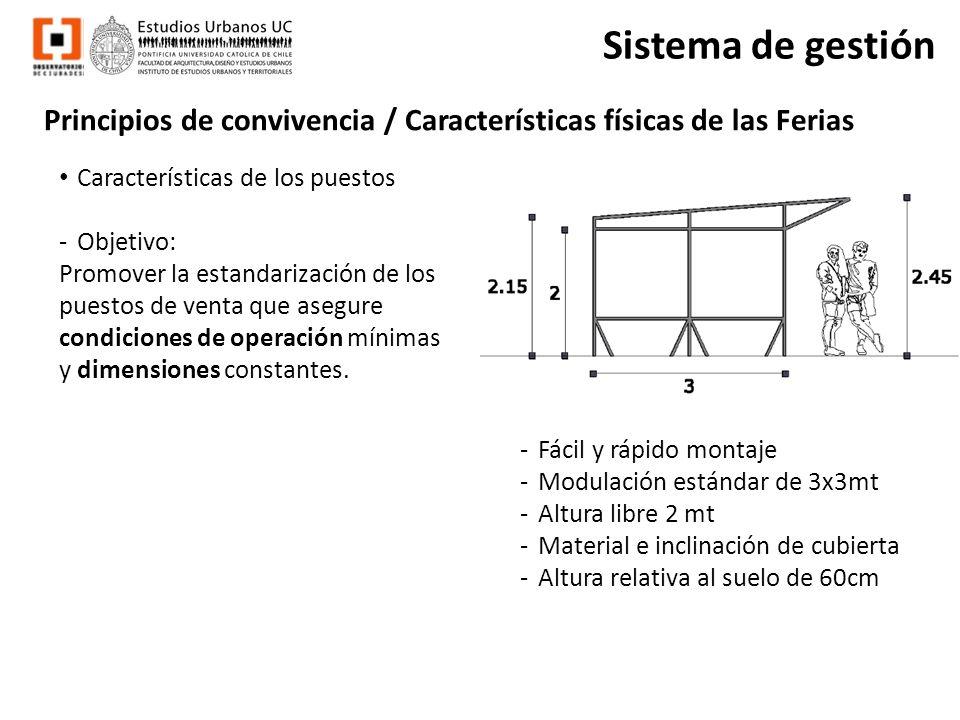 Principios de convivencia / Características físicas de las Ferias Sistema de gestión -Fácil y rápido montaje -Modulación estándar de 3x3mt -Altura lib