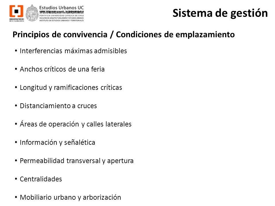 Principios de convivencia / Condiciones de emplazamiento Sistema de gestión Interferencias máximas admisibles Anchos críticos de una feria Longitud y